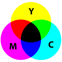 Creating colours cmyk.png